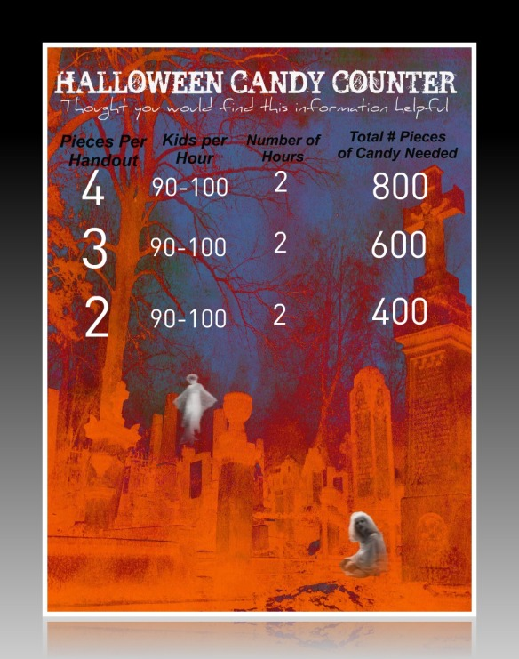candy-counter